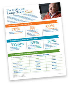 Facts About Long-Term Care